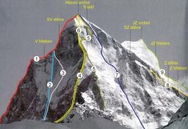 Přehled všech prvovýstupů na Shivling při pohledu od severu. Popisovaný prvovýstup Severozápadní stěnou je označen číslem 7.
