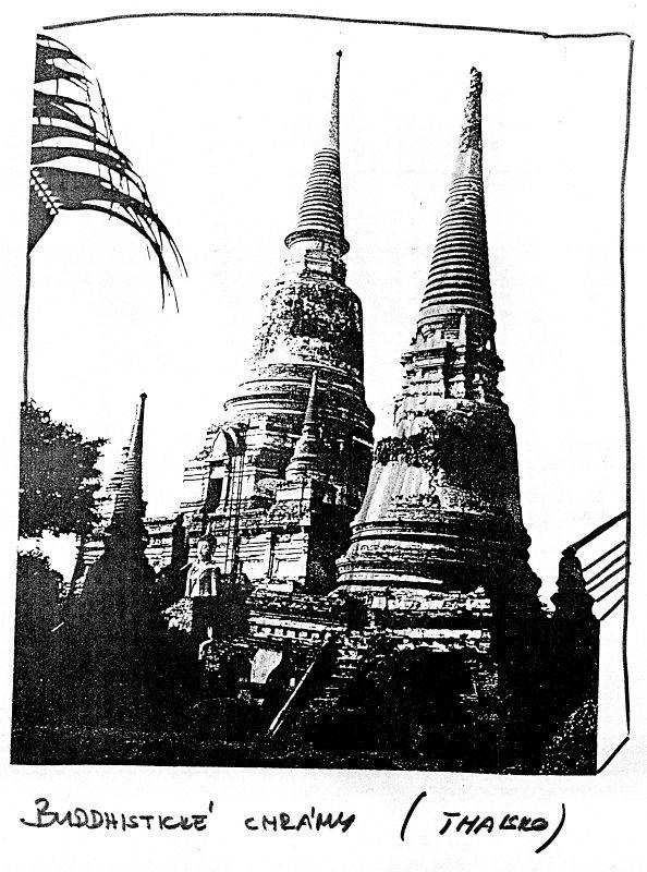 Buddhistické chrámy (Thajsko)